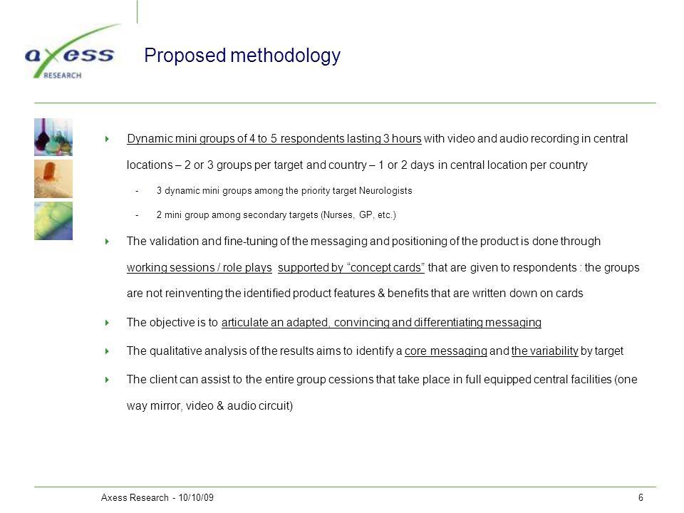 Axess Research - 10/10/0917 Optimum messaging (2/2) FICTITIOUS DATA