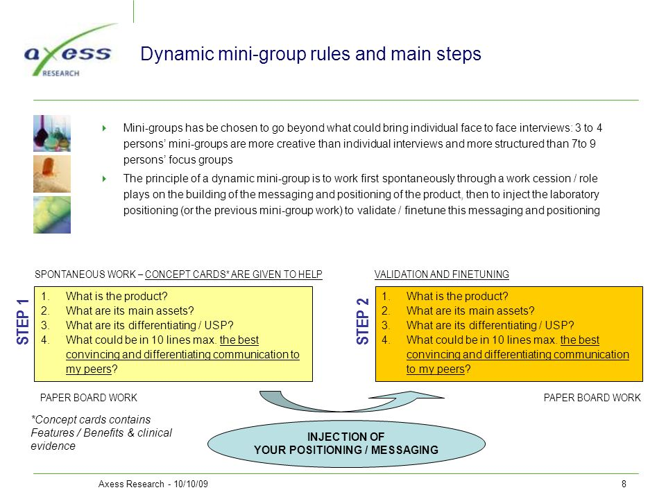 Axess Research - 10/10/098 Dynamic mini-group rules and main steps Mini-groups has be chosen to go beyond what could bring individual face to face int