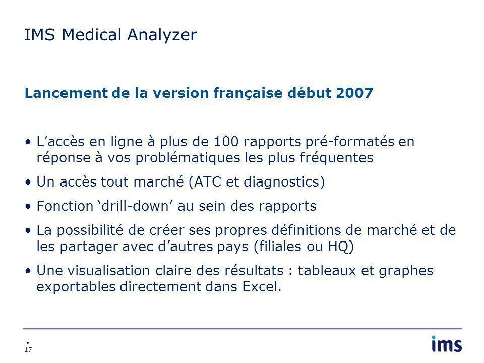 17 IMS Medical Analyzer Lancement de la version française début 2007 Laccès en ligne à plus de 100 rapports pré-formatés en réponse à vos problématiqu