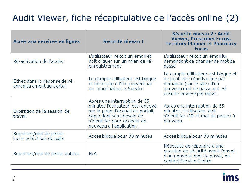 4 Audit Viewer, fiche récapitulative de laccès online (2) Accès aux services en lignesSecurité niveau 1 Sécurité niveau 2 : Audit Viewer, Prescriber F