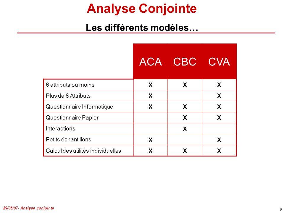 29/06/07- Analyse conjointe 6 ACACBCCVA 6 attributs ou moins XXX Plus de 8 Attributs XX Questionnaire Informatique XXX Questionnaire Papier XX Interac