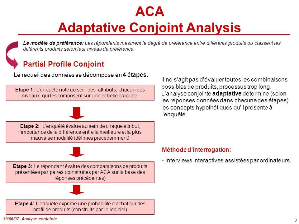 29/06/07- Analyse conjointe 8 ACA Adaptative Conjoint Analysis Le modèle de préférence: Les répondants mesurent le degré de préférence entre différent