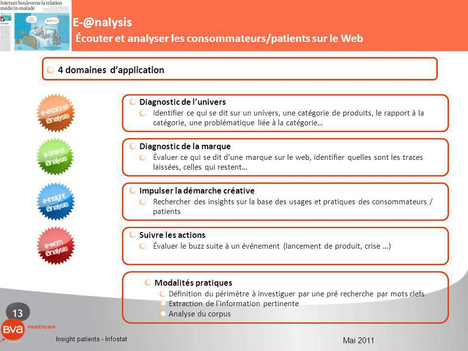 13 Insight patients - Infostat Mai 2011 1 - LA MEDECINE DE VILLE1 - EN MEDECINE DE VILLE : COMMENT INFLUENCER LA PRESCRIPTION ? E-@nalysis Écouter et