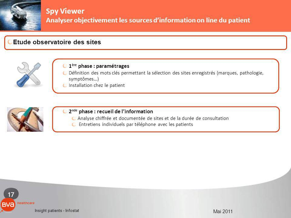 17 Insight patients - Infostat Mai 2011 1 - LA MEDECINE DE VILLE1 - EN MEDECINE DE VILLE : COMMENT INFLUENCER LA PRESCRIPTION ? Spy Viewer Analyser ob