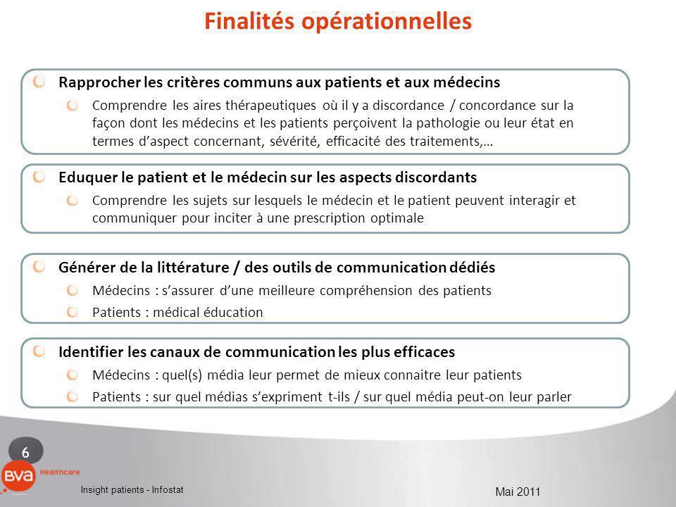 6 Insight patients - Infostat Mai 2011 Finalités opérationnelles Rapprocher les critères communs aux patients et aux médecins Comprendre les aires thé