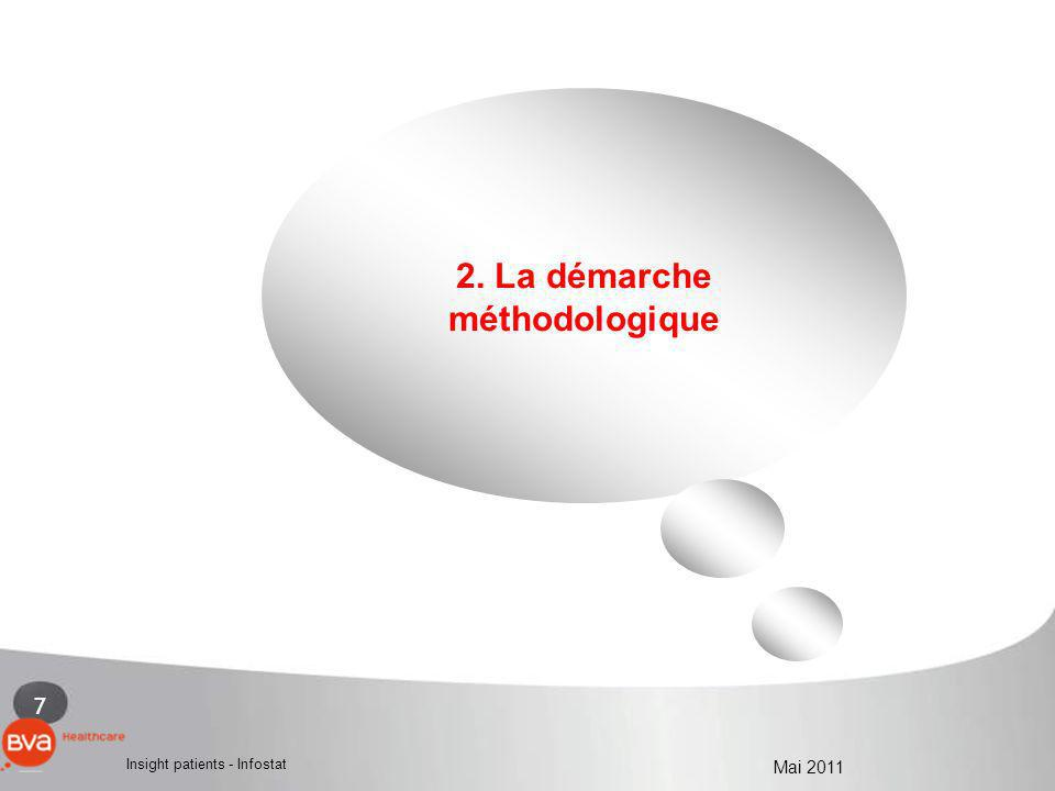 7 Insight patients - Infostat Mai 2011 2. La démarche méthodologique