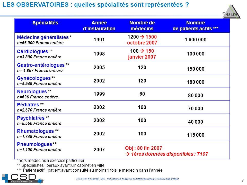 CEGEDIM © copyright 2006 – this document should not be distributed without CEGEDIM authorisation LES OBSERVATOIRES : quelles spécialités sont représen