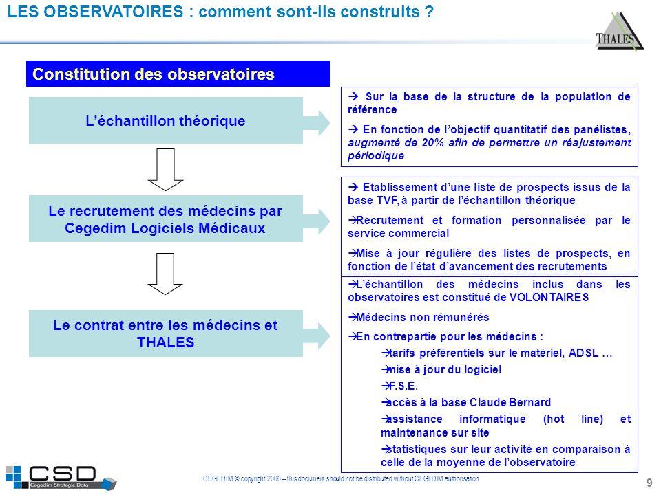 CEGEDIM © copyright 2006 – this document should not be distributed without CEGEDIM authorisation LES OBSERVATOIRES : comment sont-ils construits ? Con