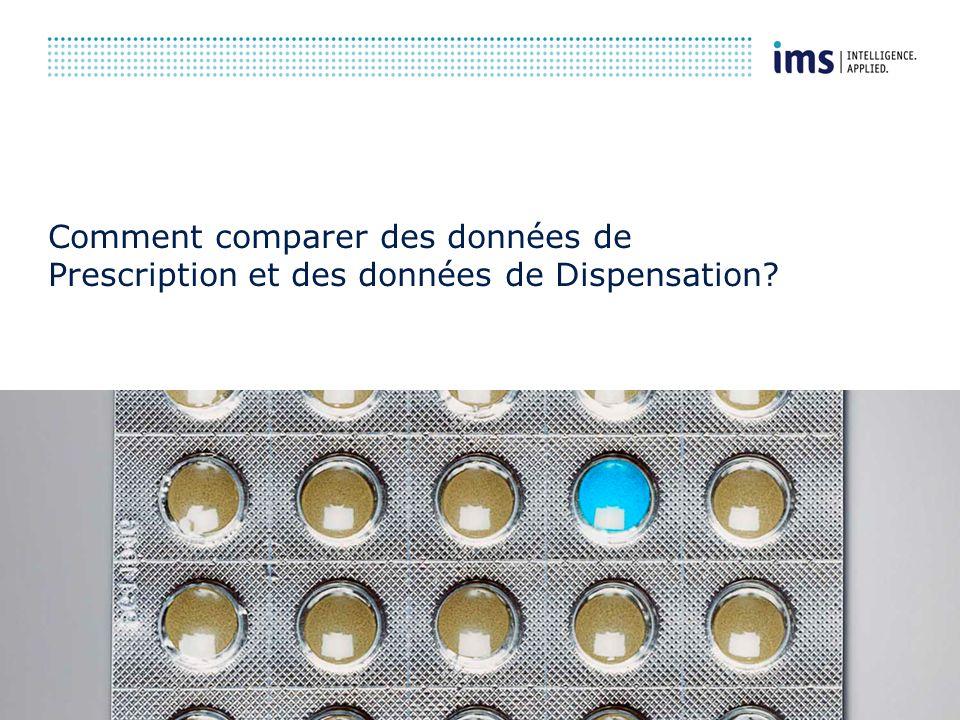 Comment comparer des données de Prescription et des données de Dispensation?