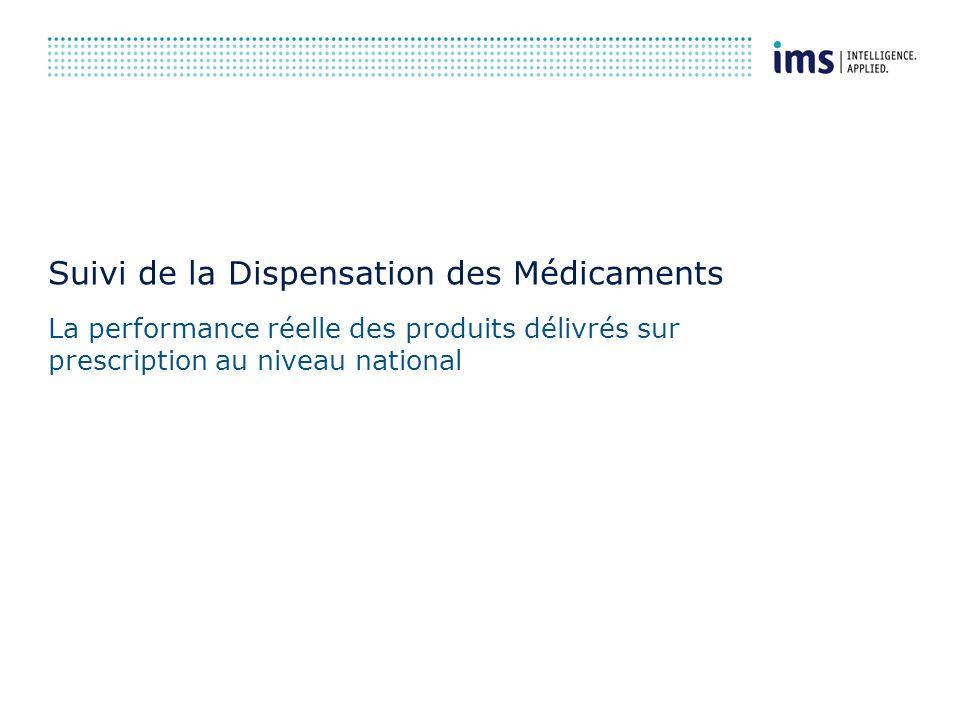 Suivi de la Dispensation des Médicaments La performance réelle des produits délivrés sur prescription au niveau national