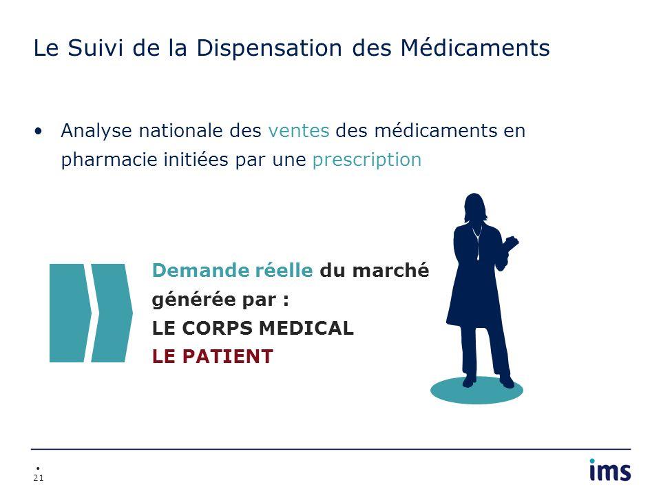 21 Le Suivi de la Dispensation des Médicaments Analyse nationale des ventes des médicaments en pharmacie initiées par une prescription Demande réelle