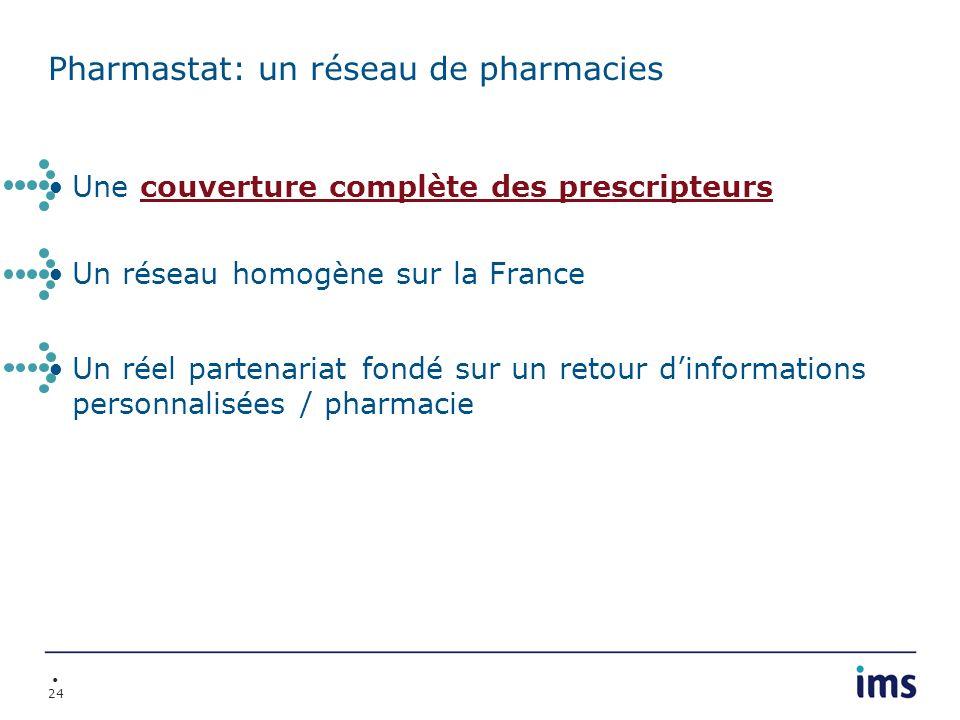 24 Pharmastat: un réseau de pharmacies Une couverture complète des prescripteurs Un réseau homogène sur la France Un réel partenariat fondé sur un ret