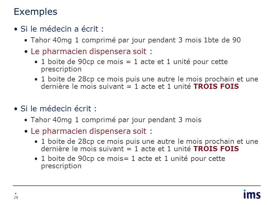 28 Exemples Si le médecin a écrit : Tahor 40mg 1 comprimé par jour pendant 3 mois 1bte de 90 Le pharmacien dispensera soit : 1 boite de 90cp ce mois =
