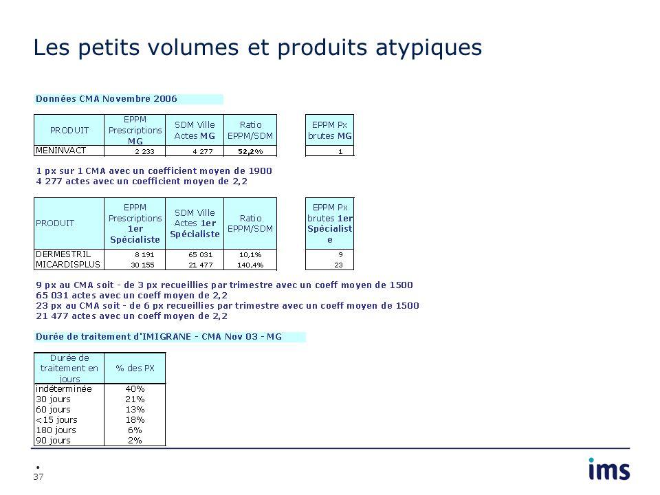 37 Les petits volumes et produits atypiques
