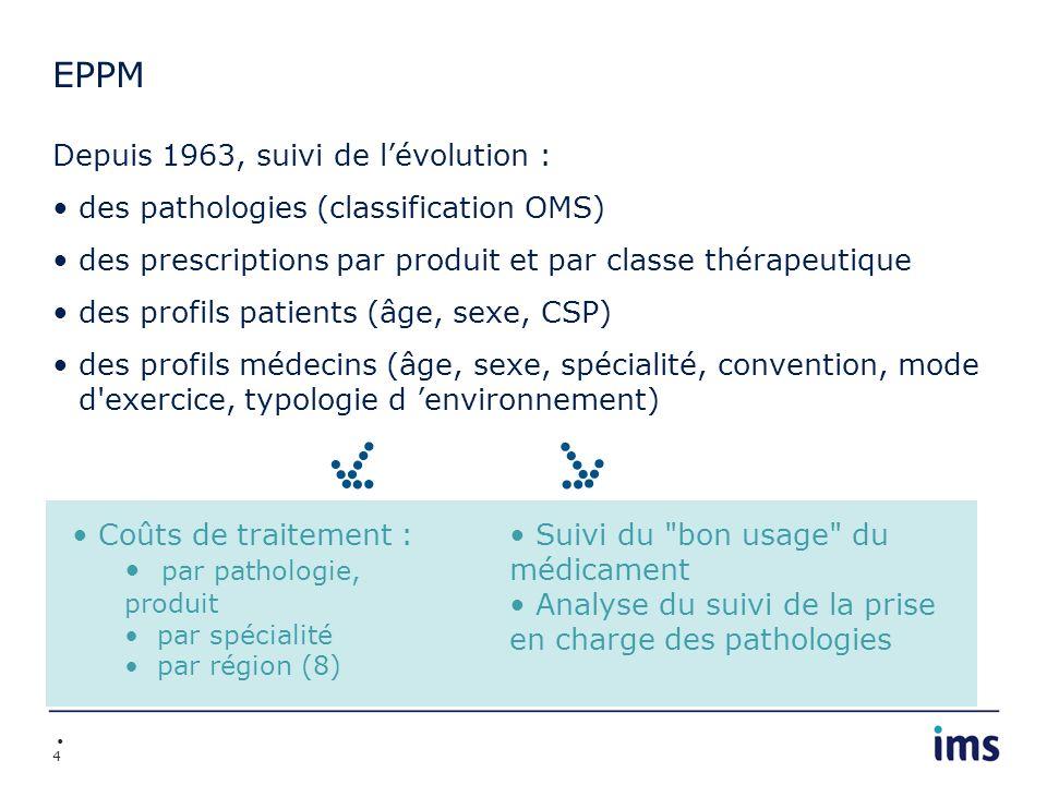 4 EPPM Depuis 1963, suivi de lévolution : des pathologies (classification OMS) des prescriptions par produit et par classe thérapeutique des profils p