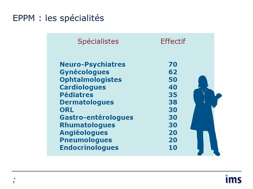 9 Ordonnance EPPM : la structure du panel Panel tournant: 720 médecins fixes 115 nouveaux médecins Durée maximale de participation: 3 ans