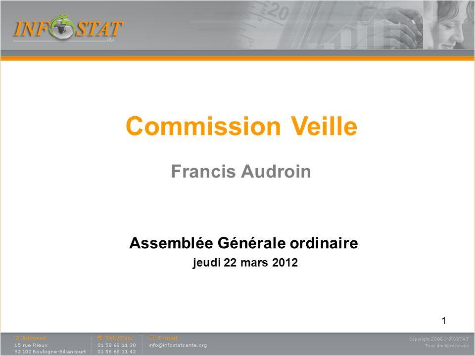 1 Assemblée Générale ordinaire jeudi 22 mars 2012 Commission Veille Francis Audroin