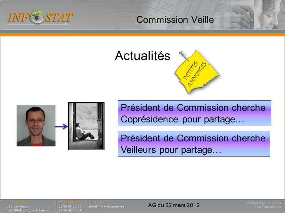 Commission Veille Actualités AG du 22 mars 2012 Président de Commission cherche Coprésidence pour partage… Président de Commission cherche Veilleurs p