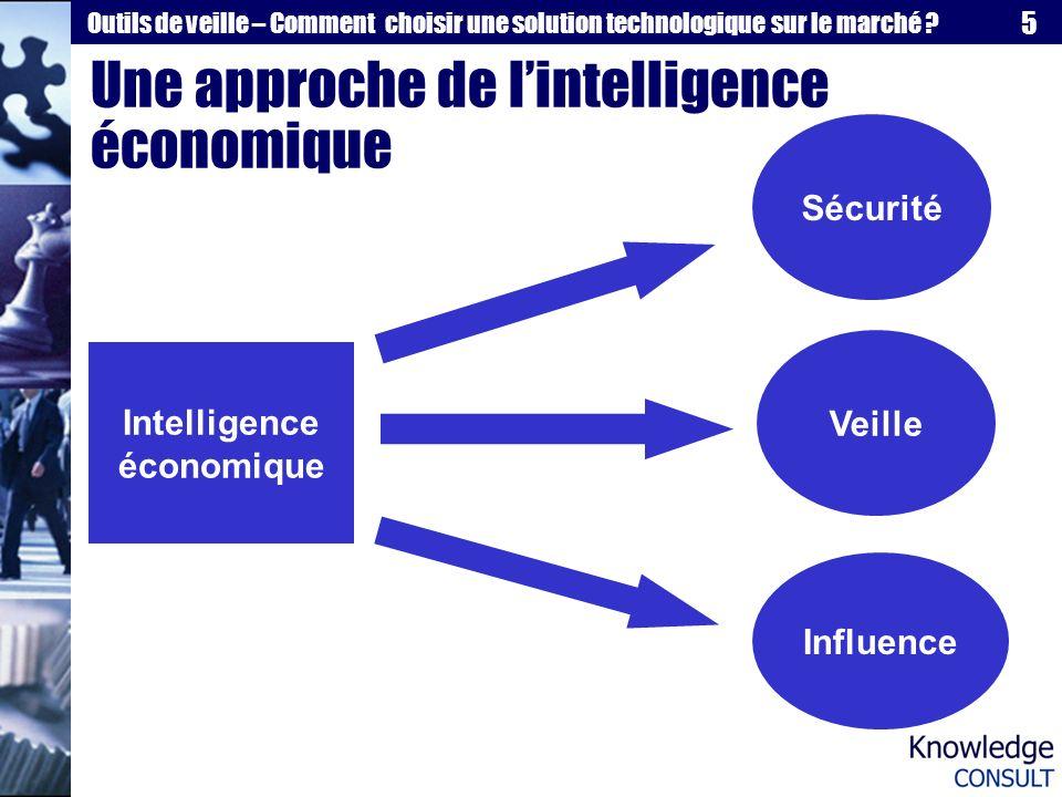 5 Outils de veille – Comment choisir une solution technologique sur le marché ? Une approche de lintelligence économique Intelligence économique Sécur