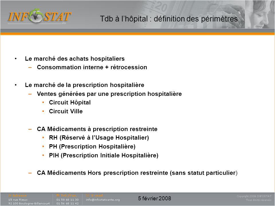 5 février 2008 Tdb à lhôpital : définition des périmètres Le marché des achats hospitaliers –Consommation interne + rétrocession Le marché de la presc