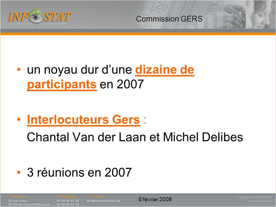 5 février 2008 Commission GERS un noyau dur dune dizaine de participants en 2007 Interlocuteurs Gers : Chantal Van der Laan et Michel Delibes 3 réunio