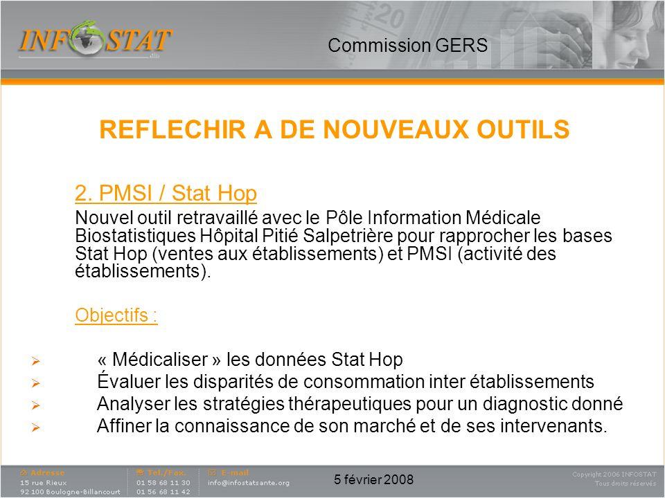 5 février 2008 REFLECHIR A DE NOUVEAUX OUTILS 2. PMSI / Stat Hop Nouvel outil retravaillé avec le Pôle Information Médicale Biostatistiques Hôpital Pi