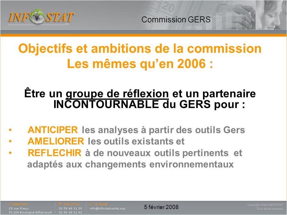 5 février 2008 Objectifs et ambitions de la commission Les mêmes quen 2006 : Être un groupe de réflexion et un partenaire INCONTOURNABLE du GERS pour