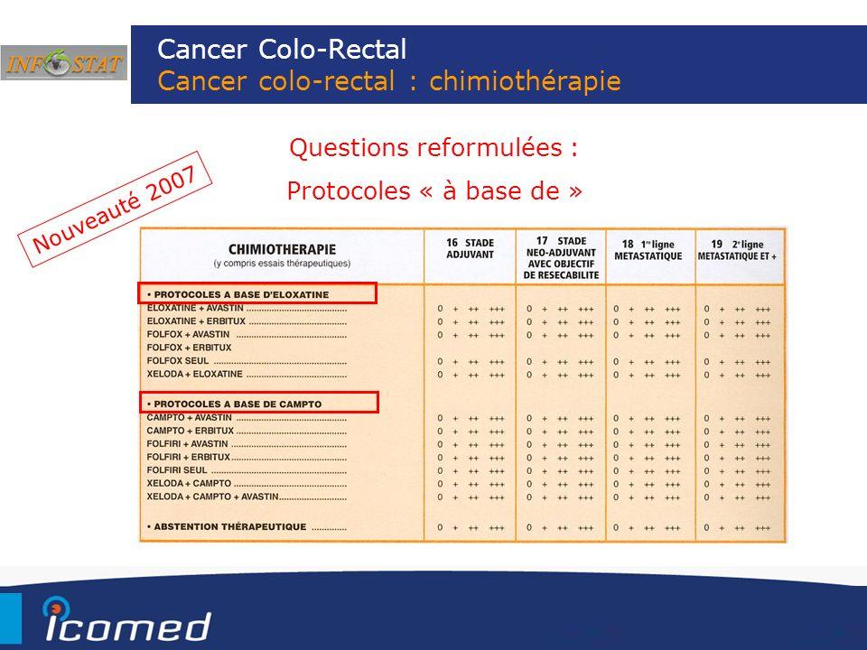 Cancer Colo-Rectal Cancer colo-rectal : chimiothérapie Questions reformulées : Protocoles « à base de » Nouveauté 2007