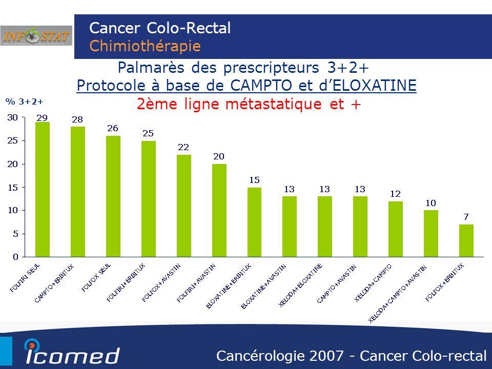 Palmarès des prescripteurs 3+2+ Protocole à base de CAMPTO et dELOXATINE 2ème ligne métastatique et + Cancer Colo-Rectal Chimiothérapie Cancérologie 2