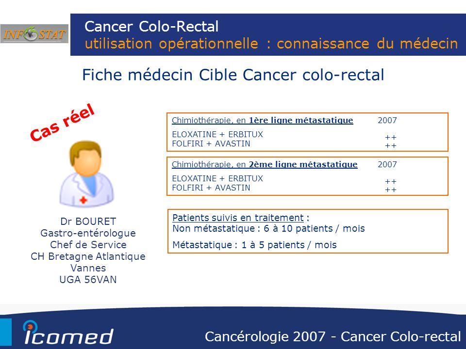 Chimiothérapie, en 1ère ligne métastatique 2007 ELOXATINE + ERBITUX FOLFIRI + AVASTIN Dr BOURET Gastro-entérologue Chef de Service CH Bretagne Atlanti