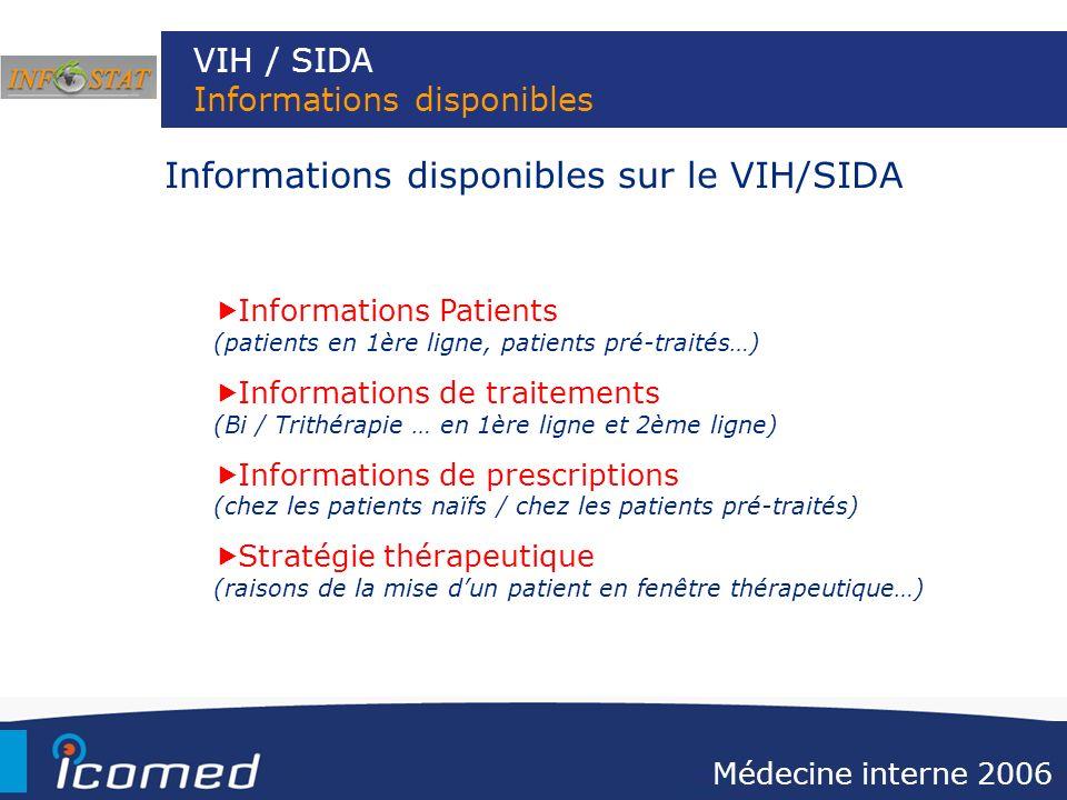 VIH / SIDA Informations disponibles Informations Patients (patients en 1ère ligne, patients pré-traités…) Informations de traitements (Bi / Trithérapi