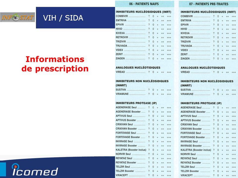 VIH / SIDA Informations de prescription