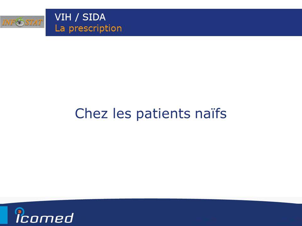 VIH / SIDA La prescription Chez les patients naïfs