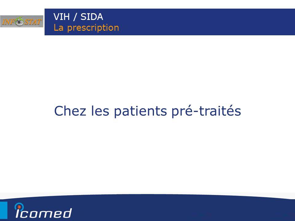 VIH / SIDA La prescription Chez les patients pré-traités