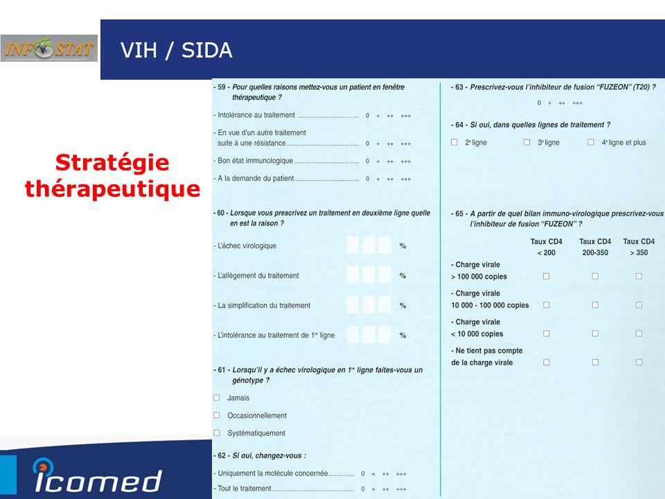 VIH / SIDA Stratégie thérapeutique