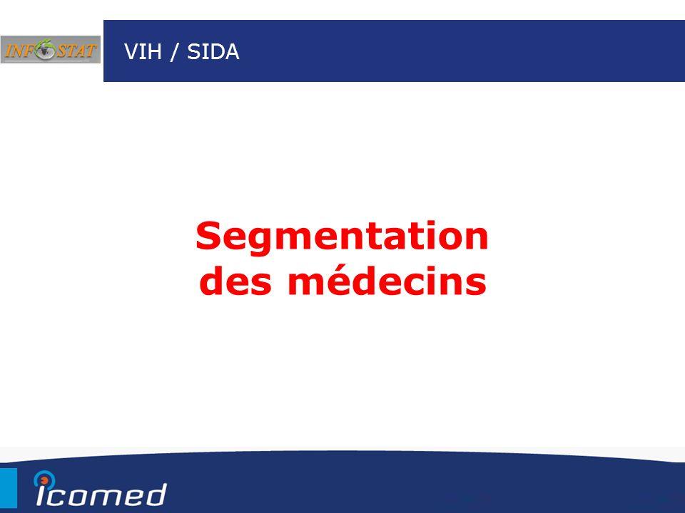 VIH / SIDA Segmentation des médecins
