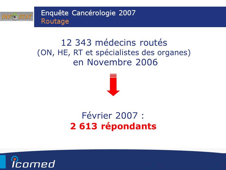 12 343 médecins routés (ON, HE, RT et spécialistes des organes) en Novembre 2006 Février 2007 : 2 613 répondants Enquête Cancérologie 2007 Routage