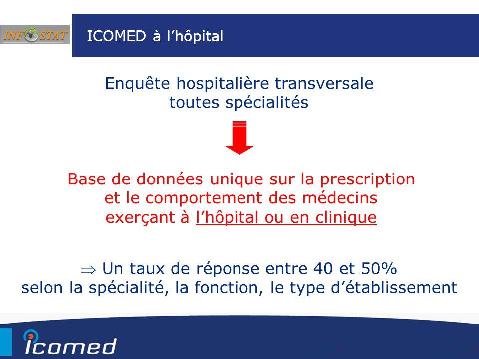 ICOMED à lhôpital Enquête hospitalière transversale toutes spécialités Base de données unique sur la prescription et le comportement des médecins exer