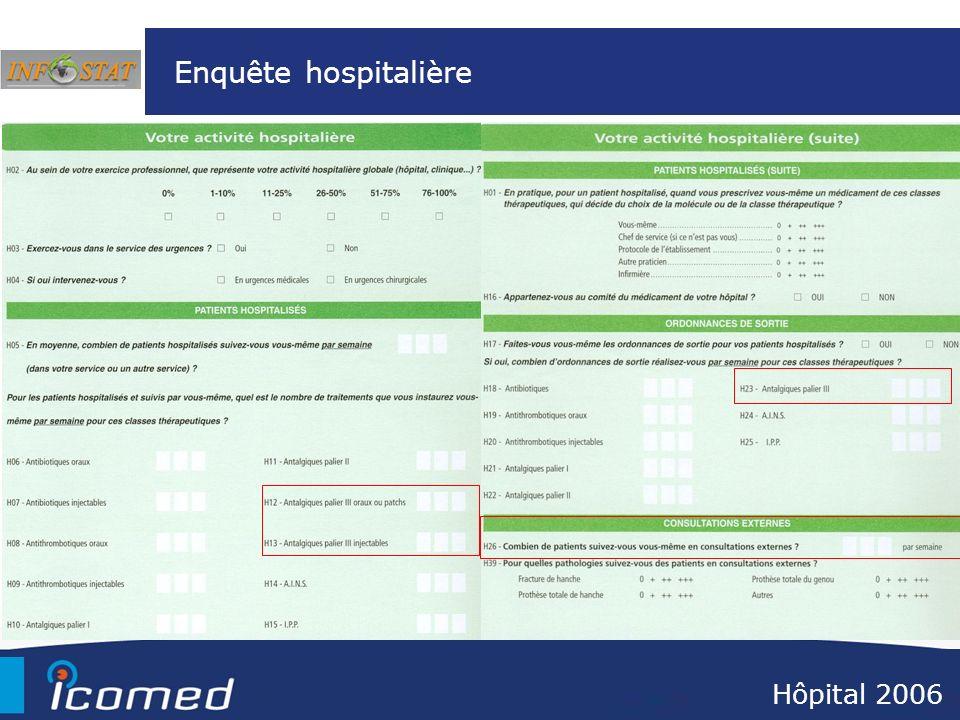 Enquête hospitalière Hôpital 2006