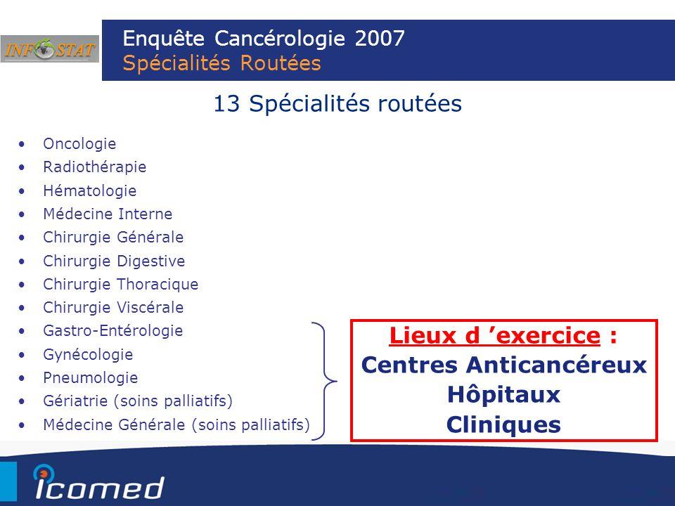 Enquête Cancérologie 2007 Spécialités Routées Oncologie Radiothérapie Hématologie Médecine Interne Chirurgie Générale Chirurgie Digestive Chirurgie Th