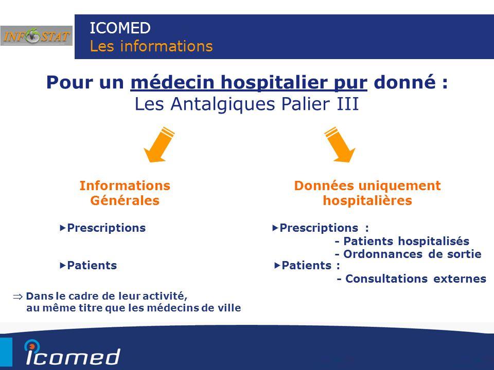 ICOMED Les informations Pour un médecin hospitalier pur donné : Les Antalgiques Palier III Données uniquement hospitalières Prescriptions : - Patients