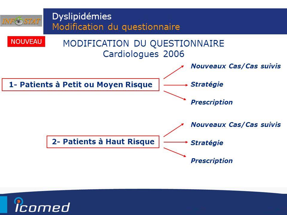 Dyslipidémies Modification du questionnaire MODIFICATION DU QUESTIONNAIRE Cardiologues 2006 1- Patients à Petit ou Moyen Risque 2- Patients à Haut Ris