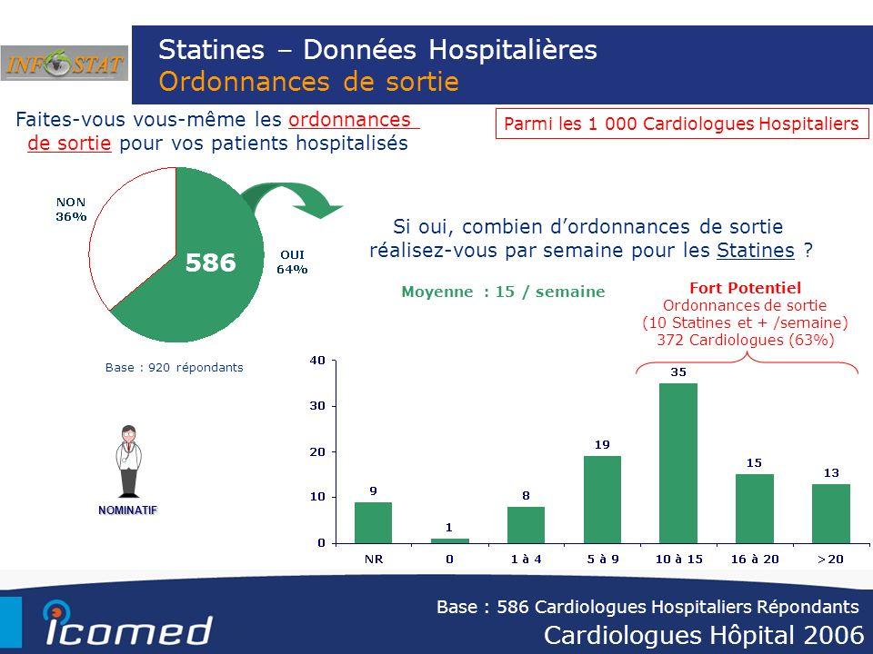 Statines – Données Hospitalières Ordonnances de sortie Faites-vous vous-même les ordonnances de sortie pour vos patients hospitalisés NOMINATIF Base :