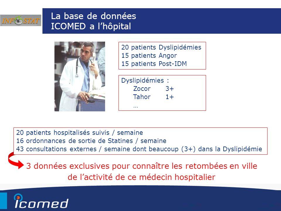 La base de données ICOMED a lhôpital 20 patients Dyslipidémies 15 patients Angor 15 patients Post-IDM Dyslipidémies : Zocor 3+ Tahor1+ … 3 données exc