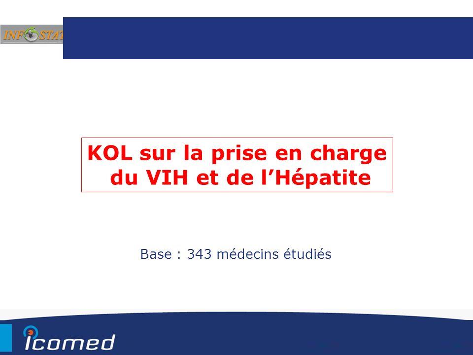 KOL sur la prise en charge du VIH et de lHépatite Base : 343 médecins étudiés