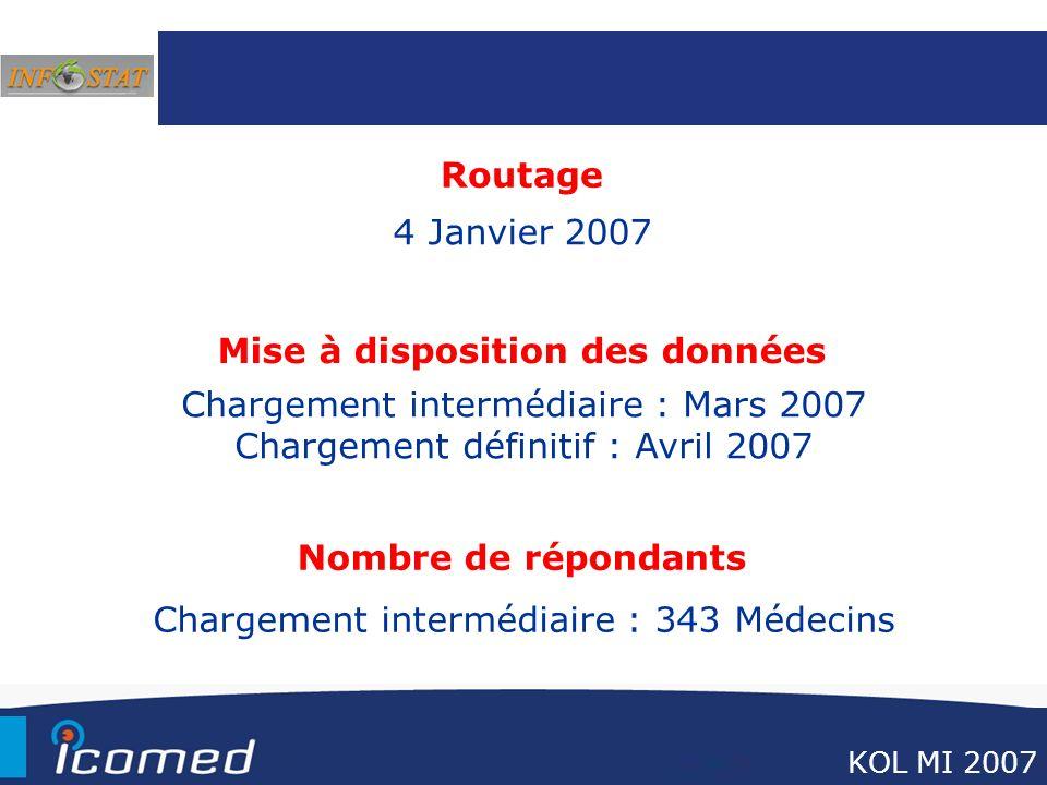 Nombre de répondants Chargement intermédiaire : 343 Médecins Mise à disposition des données Chargement intermédiaire : Mars 2007 Chargement définitif
