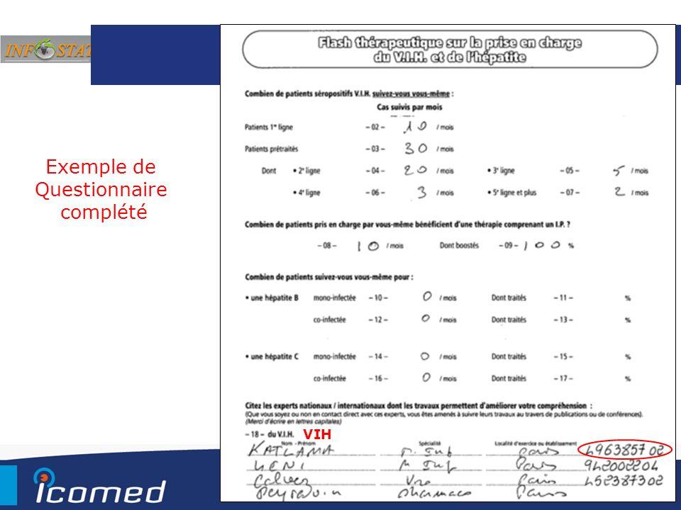 Exemple de Questionnaire complété VIH