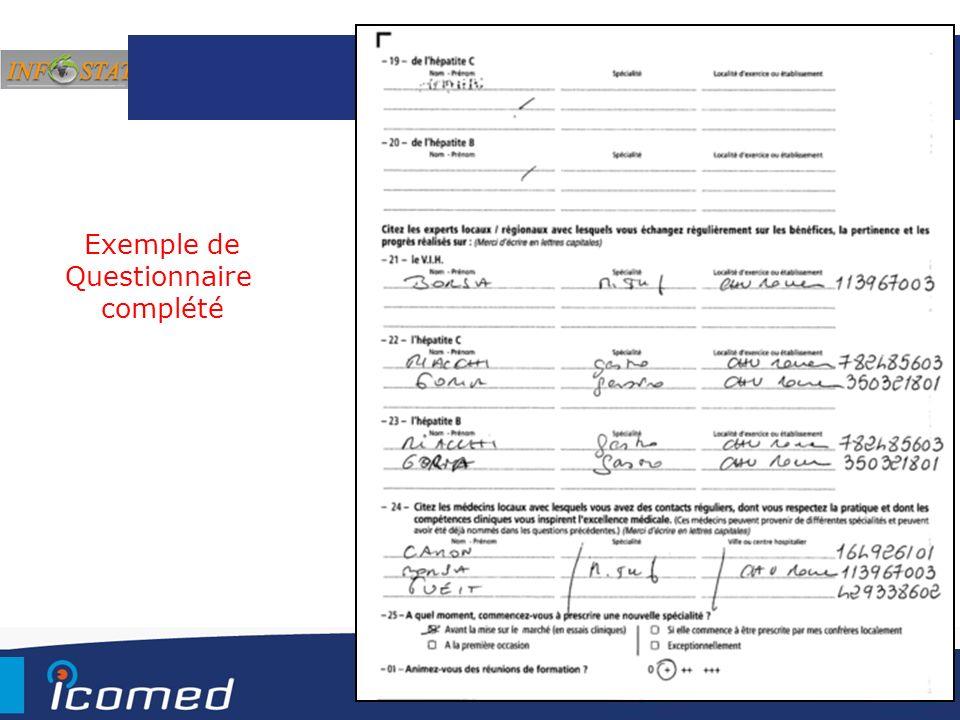 Exemple de Questionnaire complété