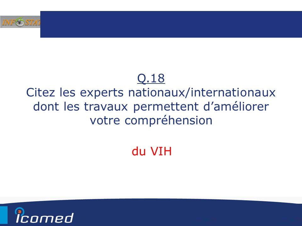 Q.18 Citez les experts nationaux/internationaux dont les travaux permettent daméliorer votre compréhension du VIH