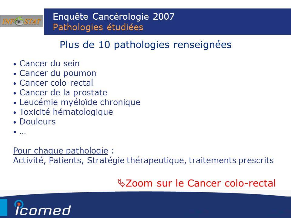 Cancer du sein Cancer du poumon Cancer colo-rectal Cancer de la prostate Leucémie myéloïde chronique Toxicité hématologique Douleurs … Pour chaque pat